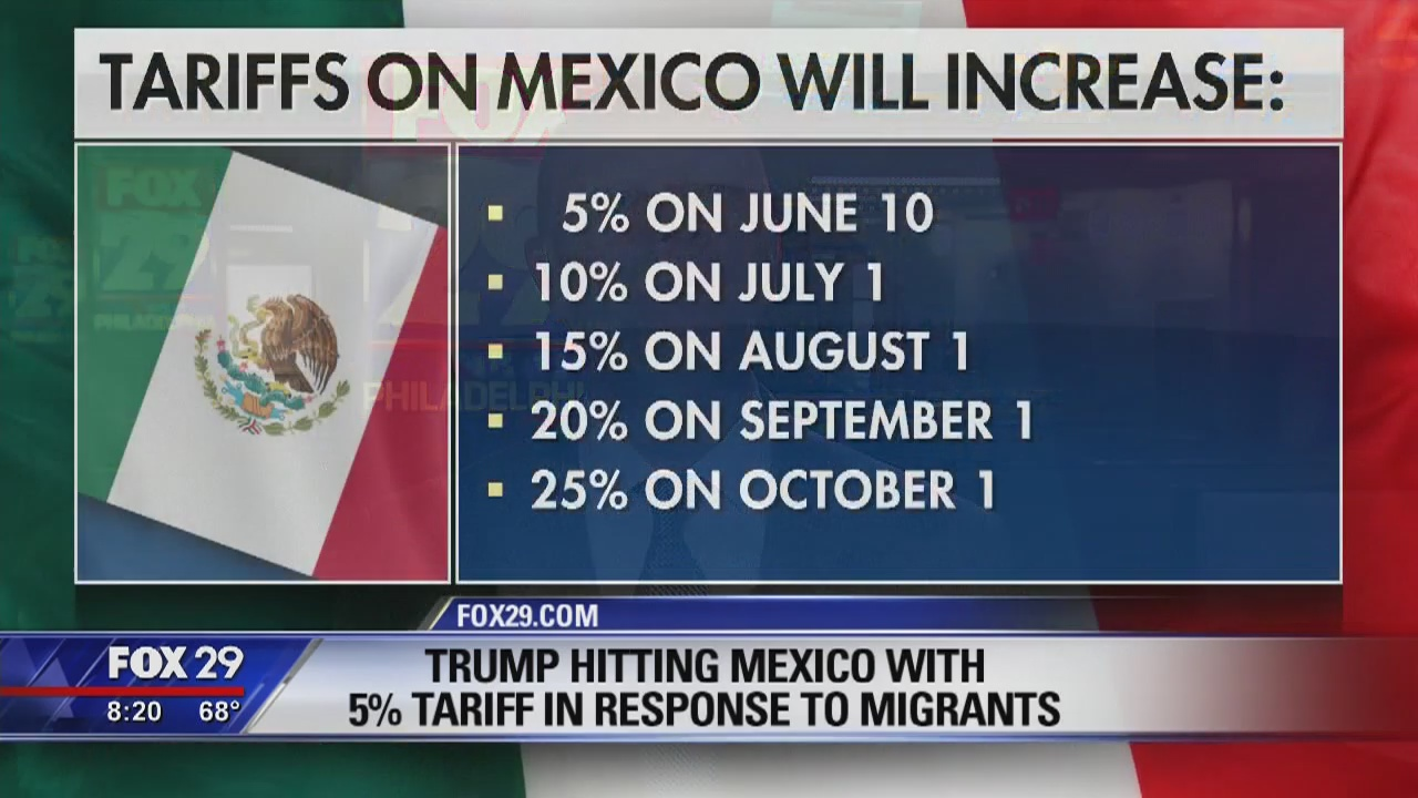 Trump announces new Mexican tariffs in response to migrants
