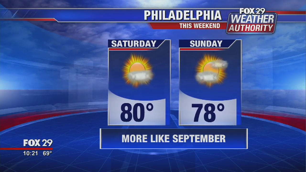 FOX 29 Weather Authority: 7--Day Forecast (Friday update